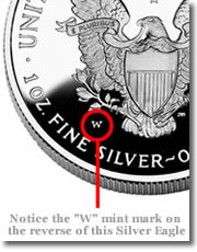 American Silver Eagle Mint Mark Location